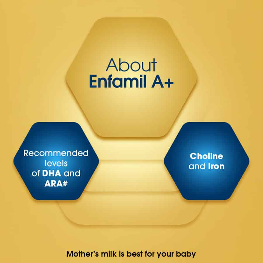 Enfamil A+ Stage 2: Infant Follow-up Formula (6 To 12 Months) - 400gm Tin