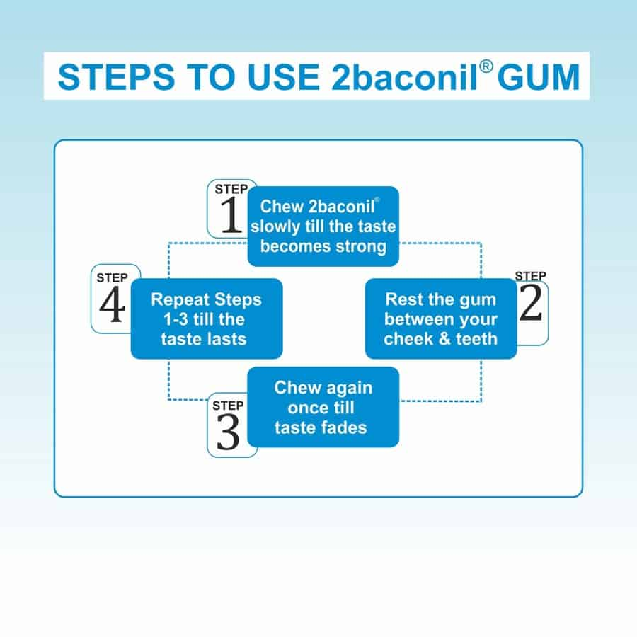 2baconil 2mg Nicotine Gum For Quit Smoking/tobacco (for Less Than 20 Cigarettes/day Smoker) Pack Of 50 Gums