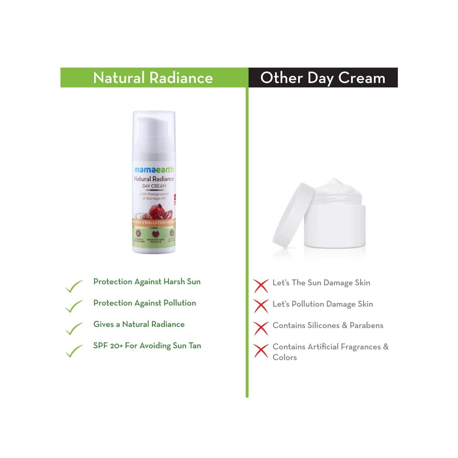 Mamaearth Natural Radiance Day Cream With Spf 20+ With Moringa & Pomegranate Oil - 50ml