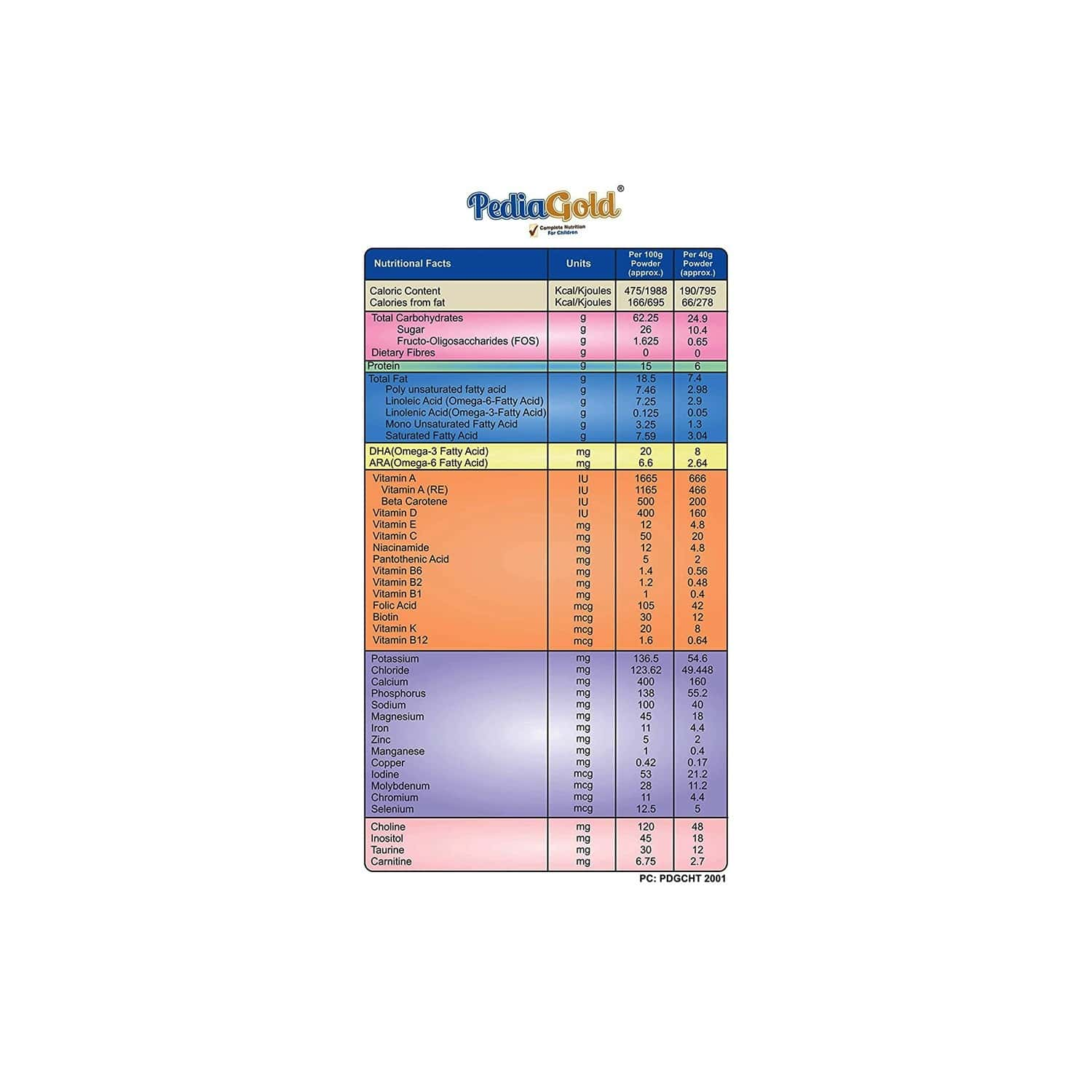 Pediagold Chocolate Nutrition Drink Tin Of 400 G