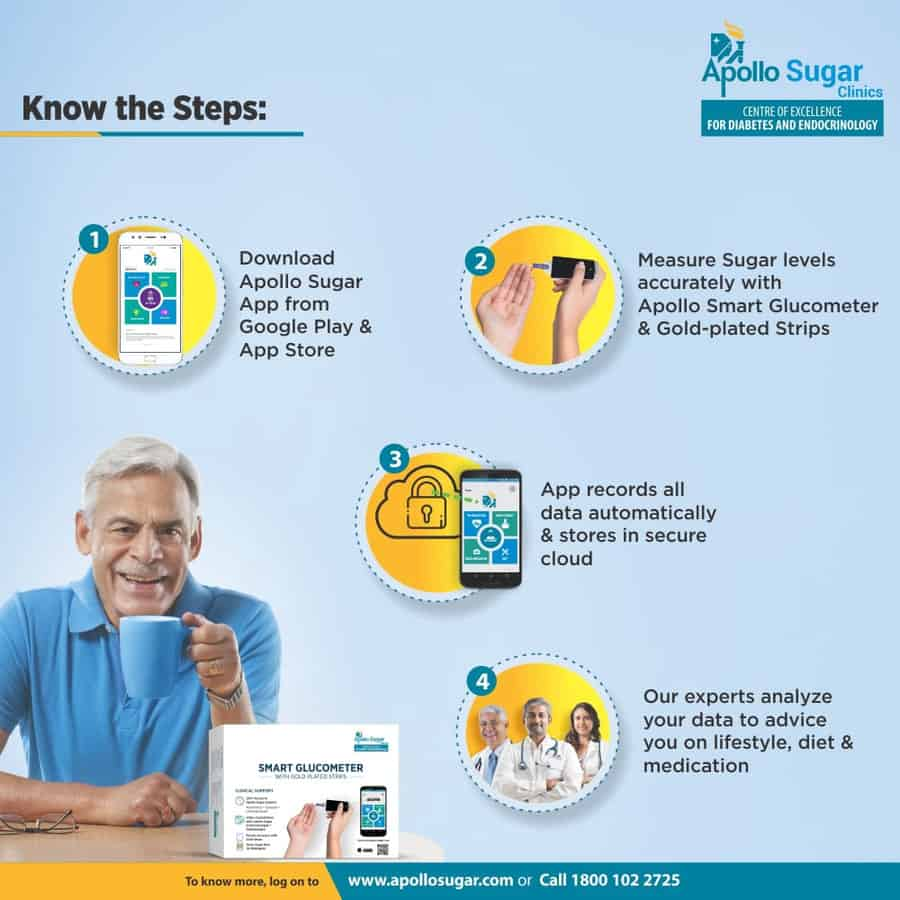 Apollo Sugar Smart Glucometer Kit + Free 25 Gold Plated Test Strips And Diabetes Foot Wear Voucher (worth Rupees 500)