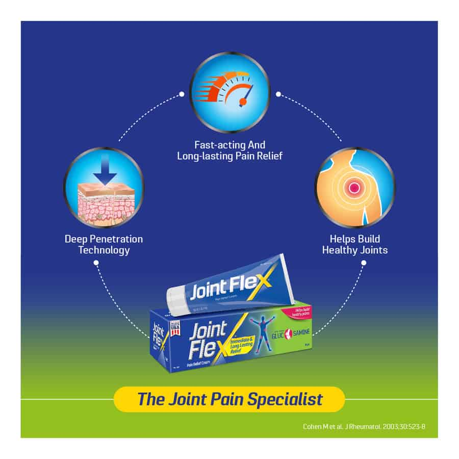 Jointflex - Joint Pain Relieving Cream - 30gm (pack Of 3)