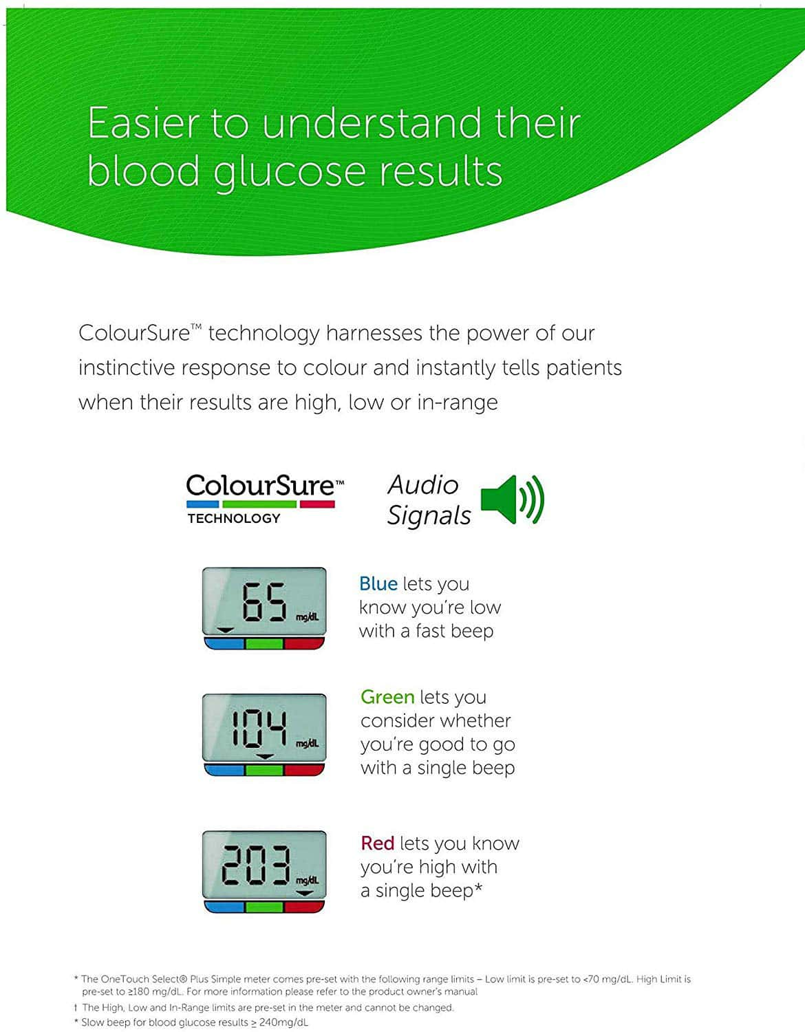 One Touch Select Plus Simple Blood Glucometer Kit + 10strips Free