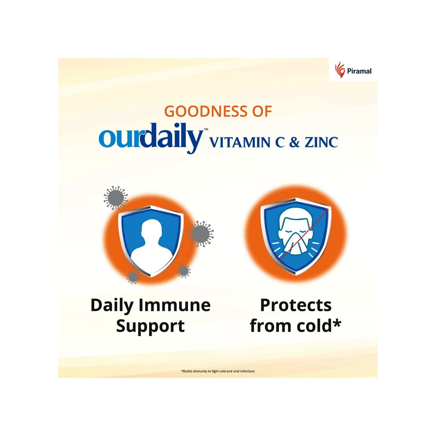Ourdaily Vitamin C ( 500mg ) & Zinc Chewable Tablets-builds Immunity Against Viruses And Cold Lemony Orange Flavour - 15 Tablets