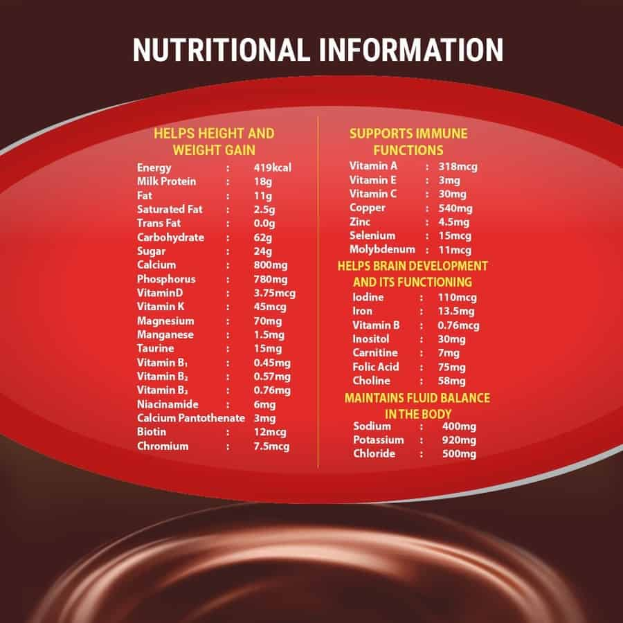 Complan Nutrition And Health Drink Royale Chocolate - 750gm Box