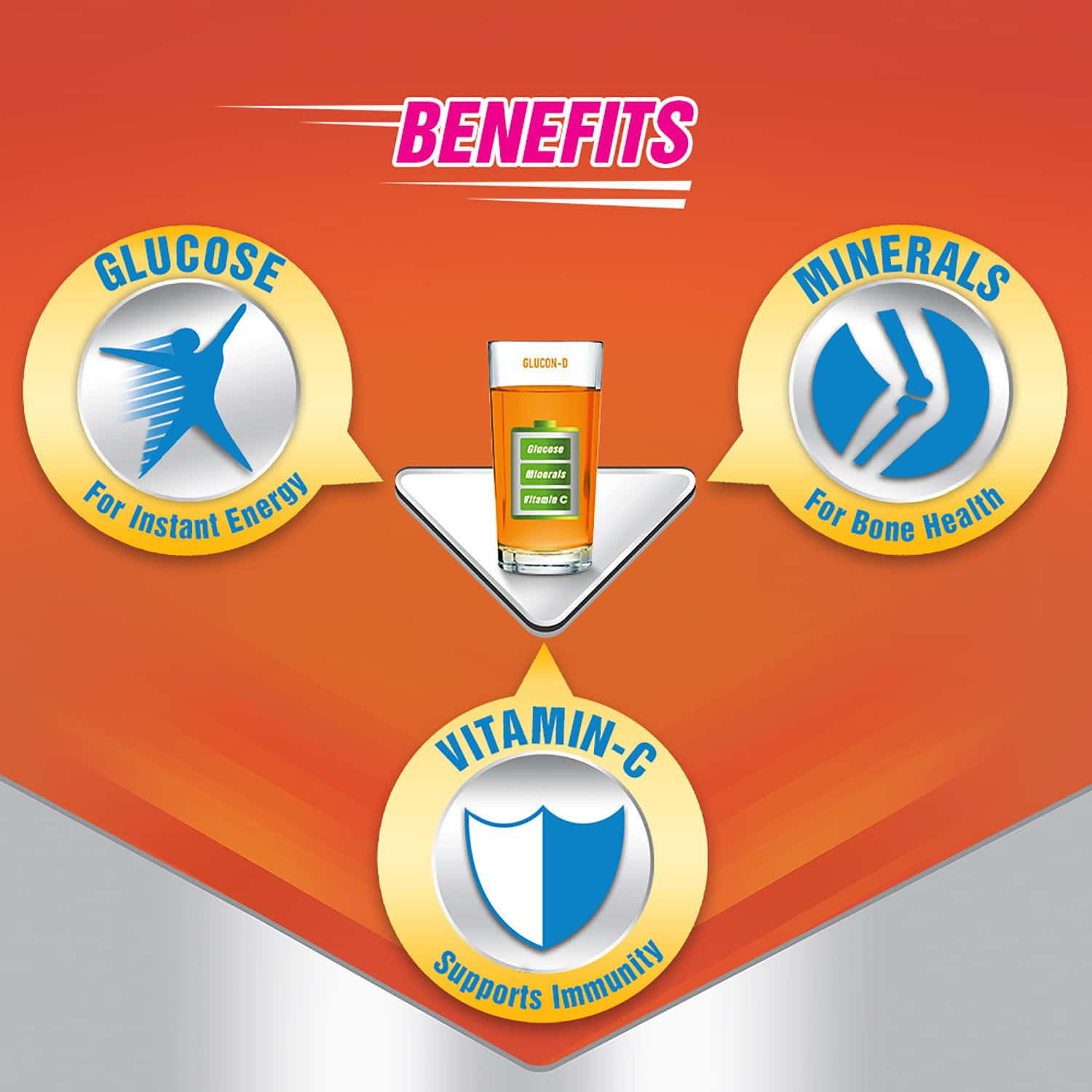Glucon-d Tangy Orange Health Drink Refill Of 1 Kg (sipper Worth 140 Rupees Free)
