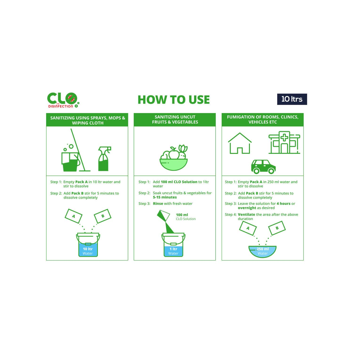 Clo Disinfectant And Sanitizer - 10 Packets - 10 Gm