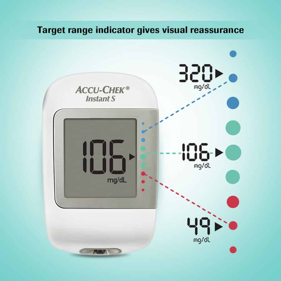 Accu-chek Instant S Glucometer With Free 10 Strips