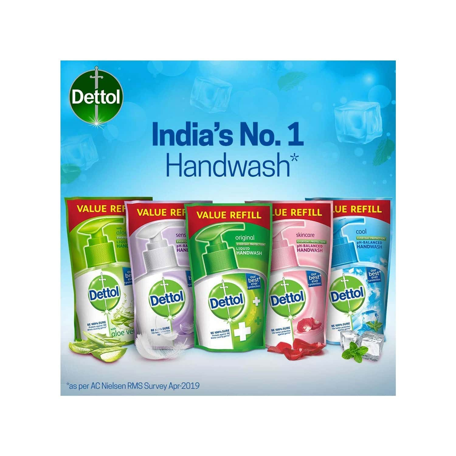 Dettol Cool Germ Protection (pack Of 3) Handwash Refill Of 175 Ml