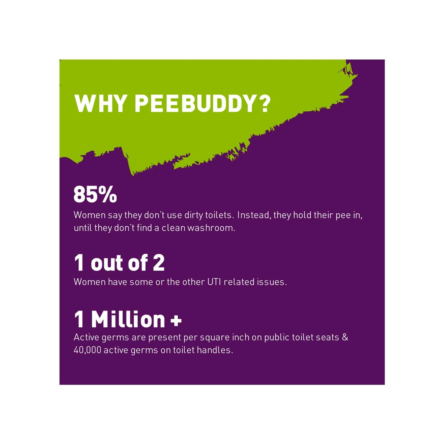 Peebuddy Stand & Pee Reusable Device For Women, Helps During Arthritis, Pregnancy & Road Trips, No More Squats - Pack Of 1