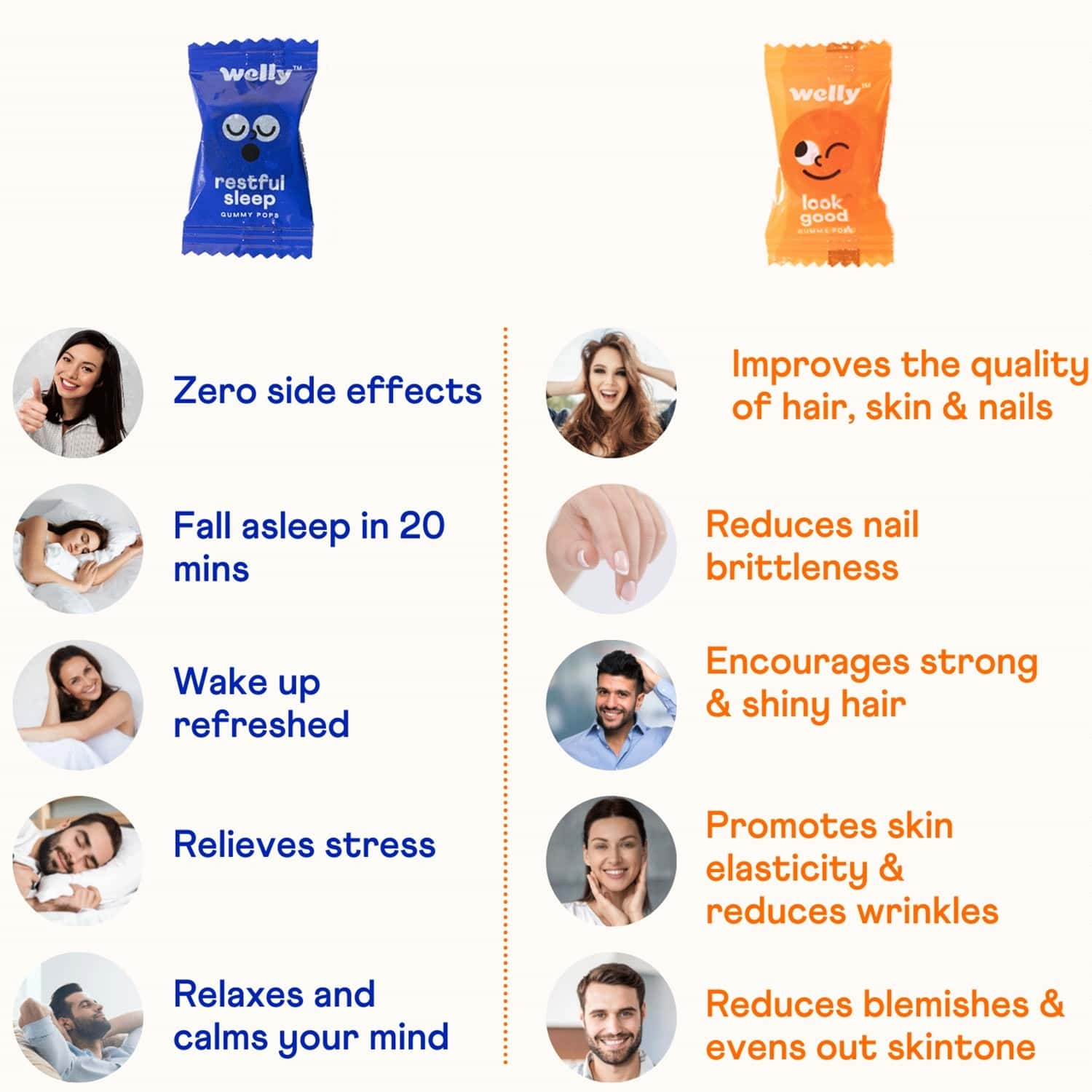 Welly Rest & Glow Pack Of Vitamin Gummy Pops With Restful Sleep(30) & Look Good Gummy Pops(30)