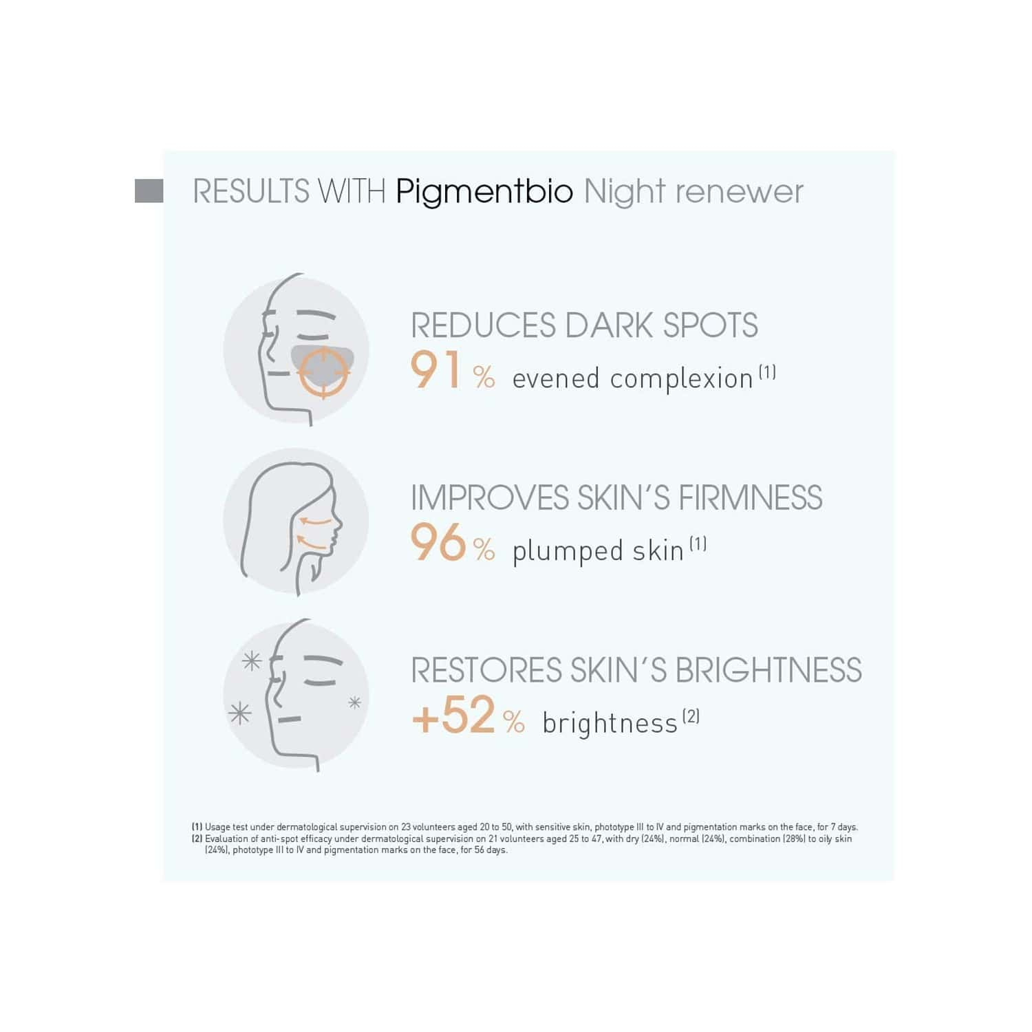 Bioderma Pigmentbio Night Renewer Brightening Overnight Cream For Skin Prone To Pigmentation Disorders - 50ml
