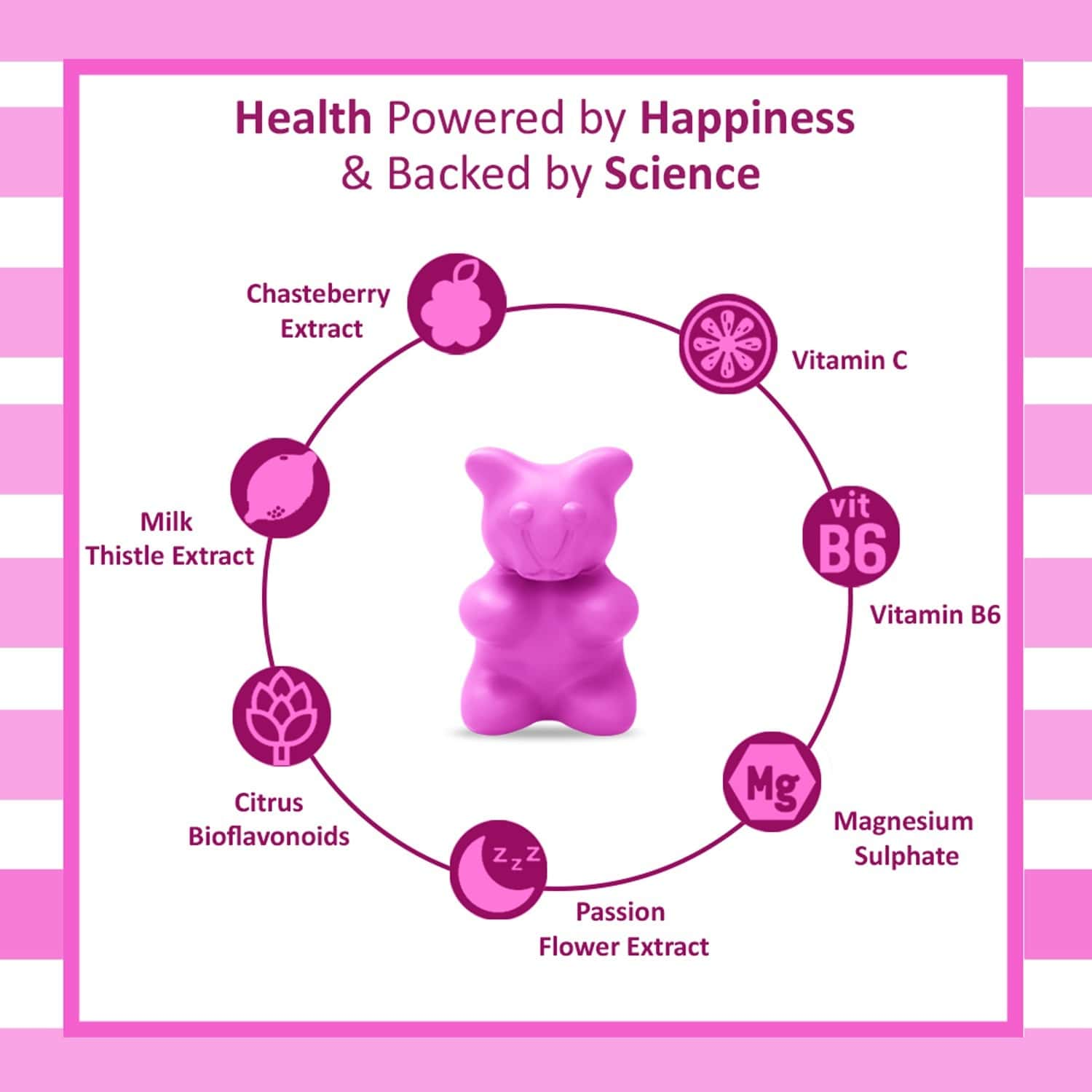 Power Gummies That Time Of The Month Gummies To Support Good Health Of Menstruating Woman- 40 Gummies
