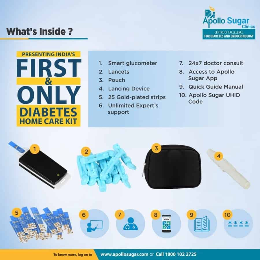Apollo Sugar Smart Glucometer Kit + Free 25 Gold Plated Test Strips