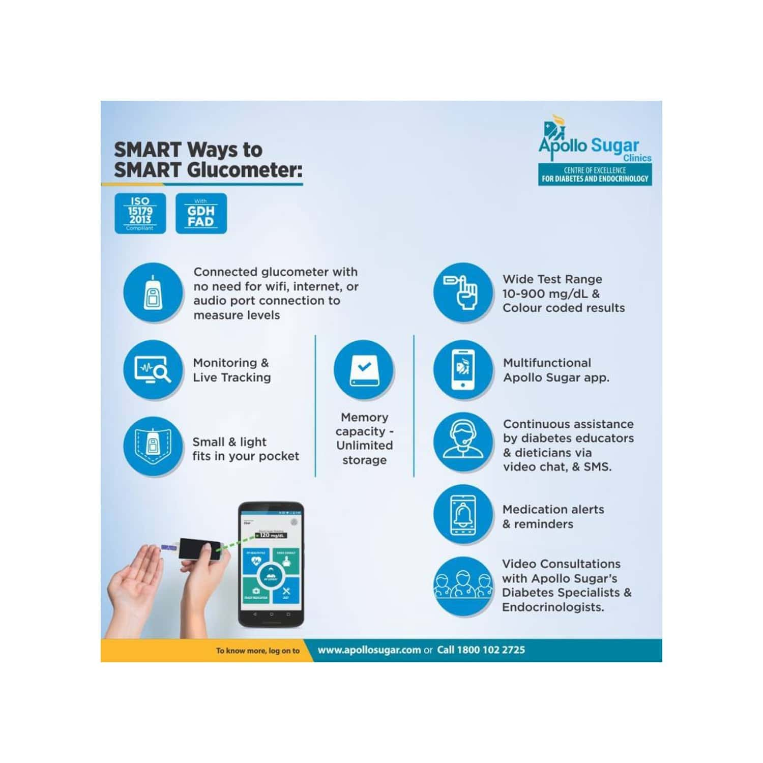 Apollo Sugar Smart Glucometer Kit (with Free 25 Gold Plated Test Strips)