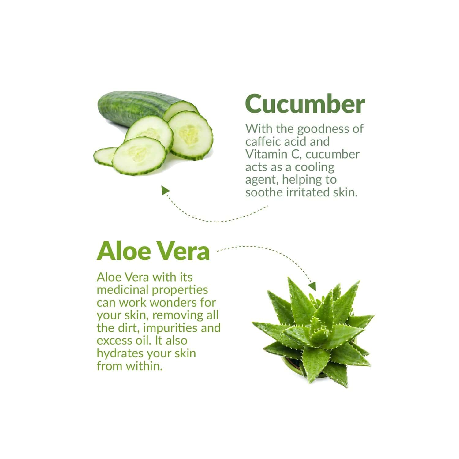 Kara Cleansing And Refreshing Face Wipes With Cucumber And Aloe Vera - (30 Wipes)