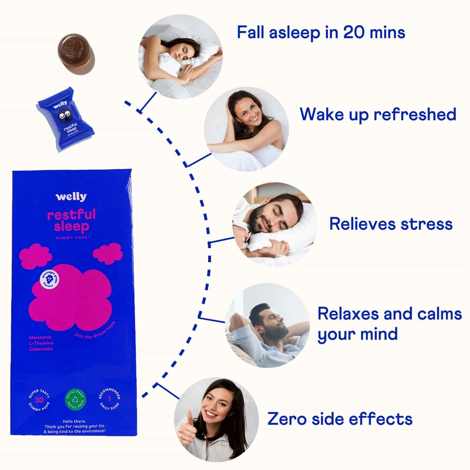 Welly Restful Sleep Vitamin Gummy Pops|environment Friendly Refill-pack 0f 2x30