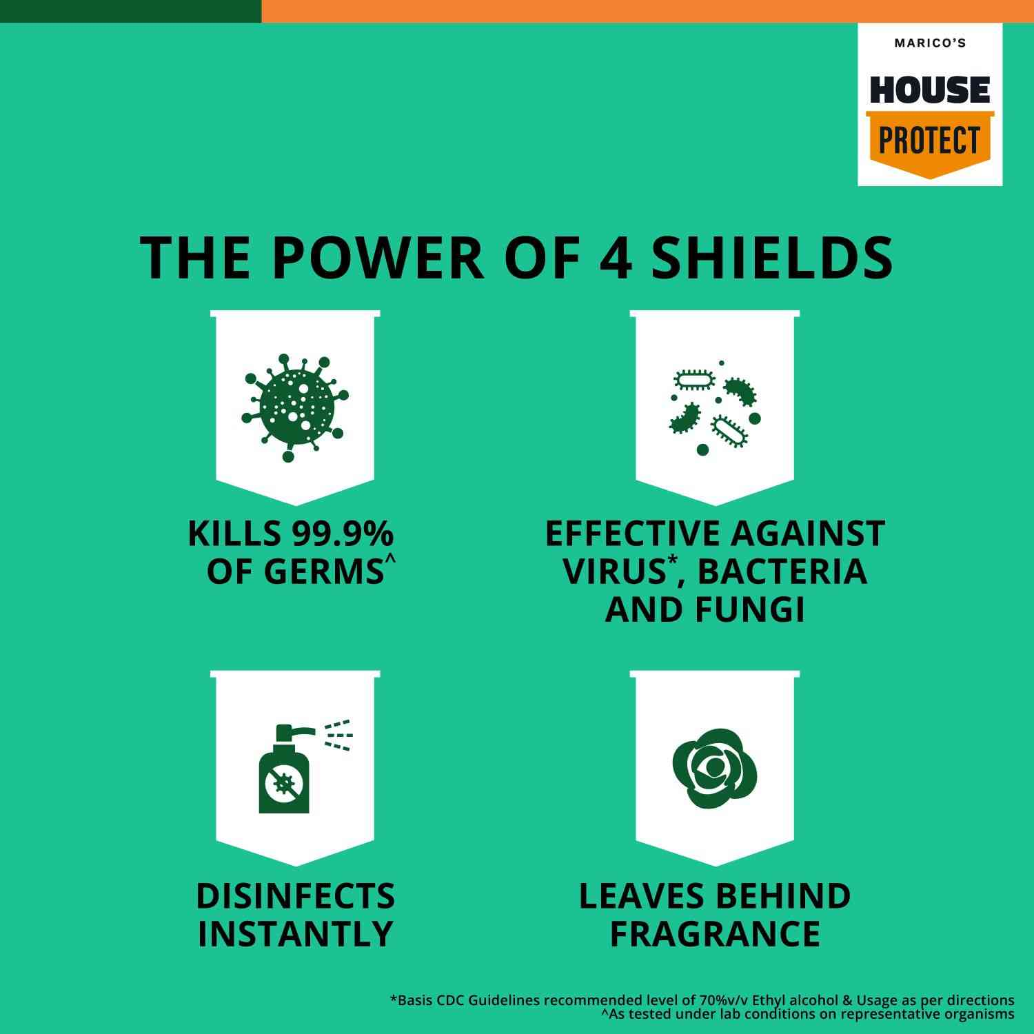 Marico's House Protect  Surface Disinfectant Spray  Bottle Of 200 Ml
