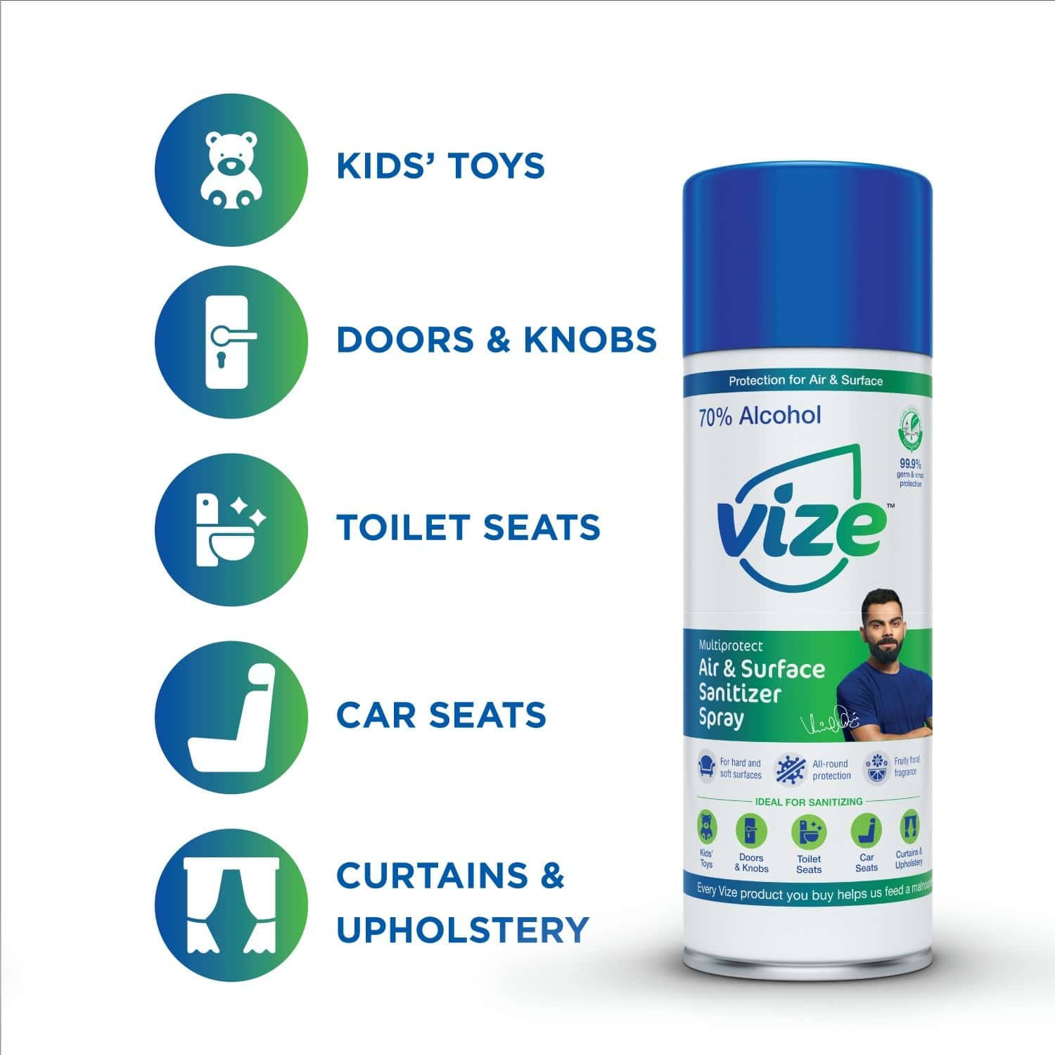 Vize Hand Sanitizer With 70% Isopropyl Alcohol Ip - 100 Ml Gel & Spray (pack Of 6)