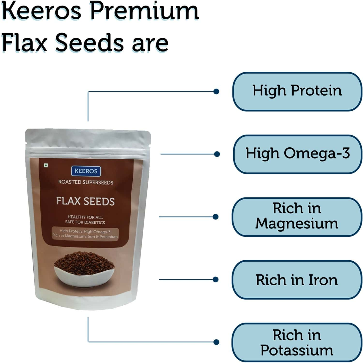 Keeros Roasted Flax Seeds For Eating: High Fibre, Omega-3 & Protein-rich, Ready To Eat Premium Super Seeds For Weight Loss & Boosting Immunity |400g