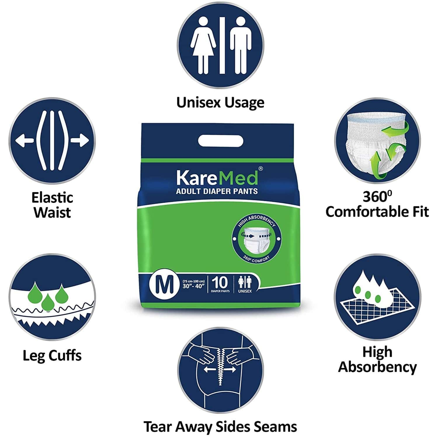 Karemed Adult Diaper Pants For Incontinence Medium Waist Size 75-100cm (30-40)pack Of 1 (10 Count)