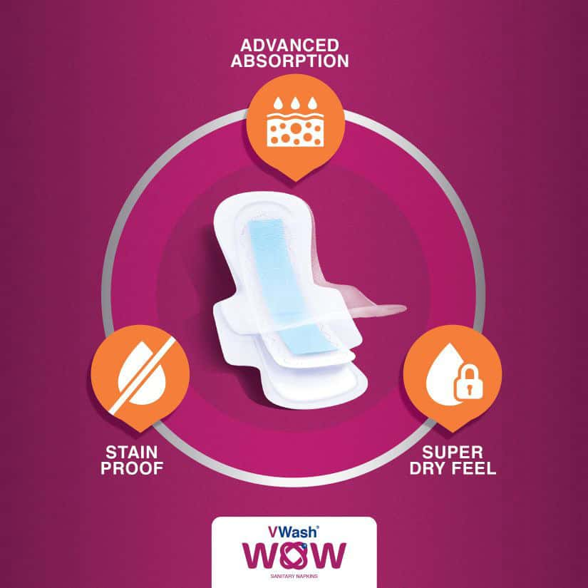 Vwash Wow Ultra Thin Size R Sanitary Pads Pack Of 48 (packs Of 3x16)