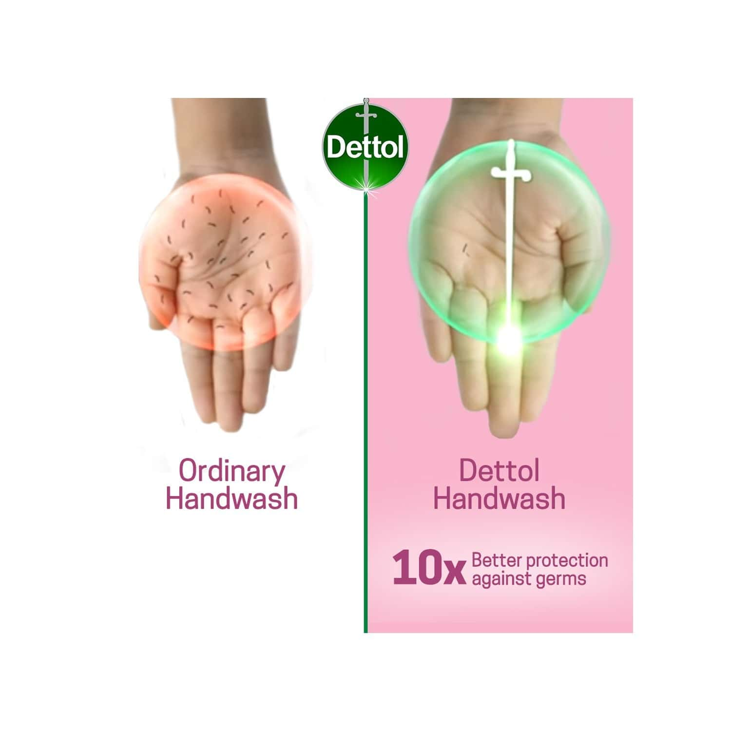 Dettol Skincare Germ Protection Handwash Liquid Soap Refill - 750 Ml, Buy1get1