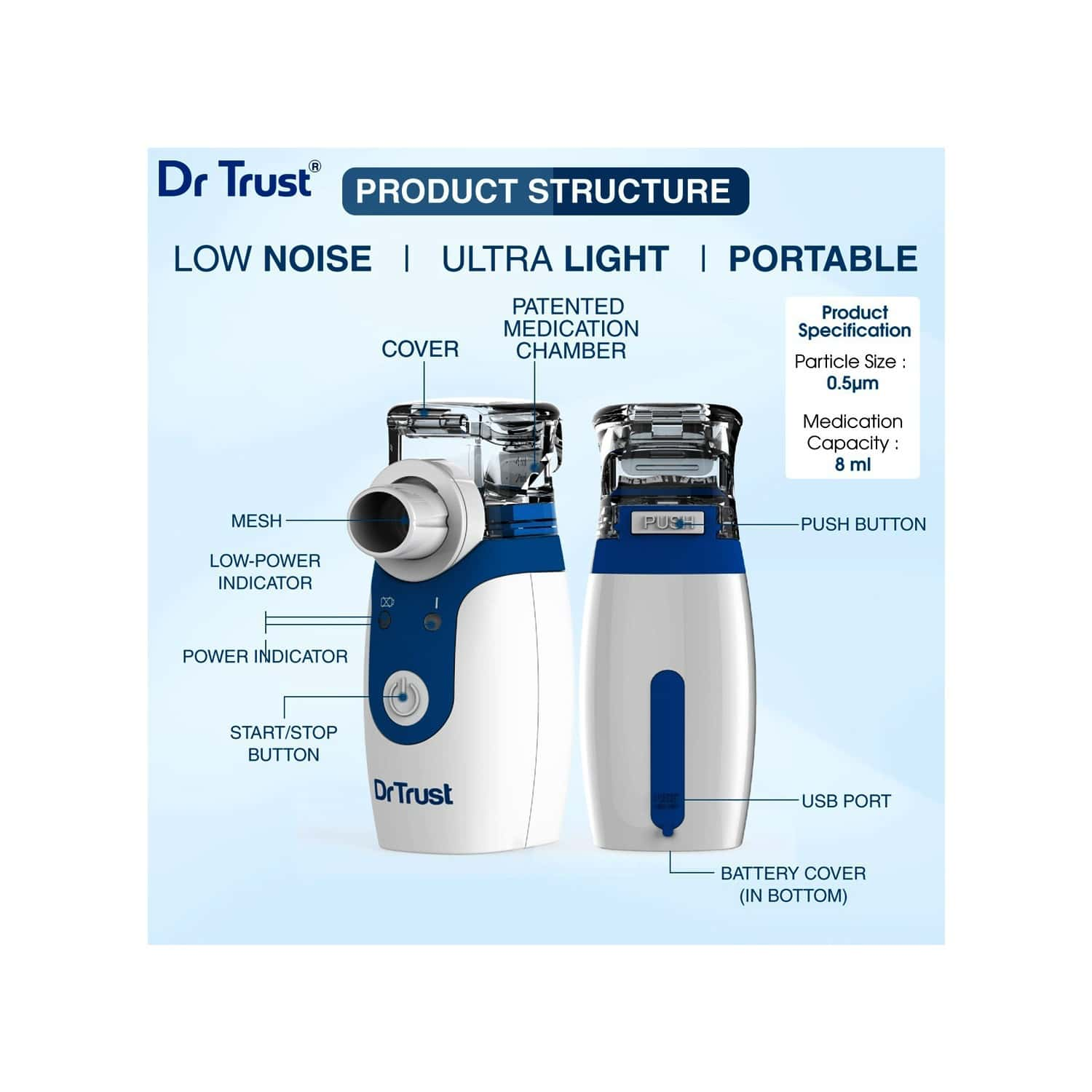 Dr Trust Portable Ultrasonic Mesh Nebulizer Machine Cool Mist Inhaler For Children And Adults