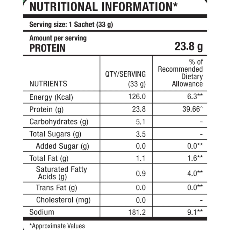 Foodstrong Daily Whey Protein Mango Shake - 1 Tube (16 Sachets- 529g)