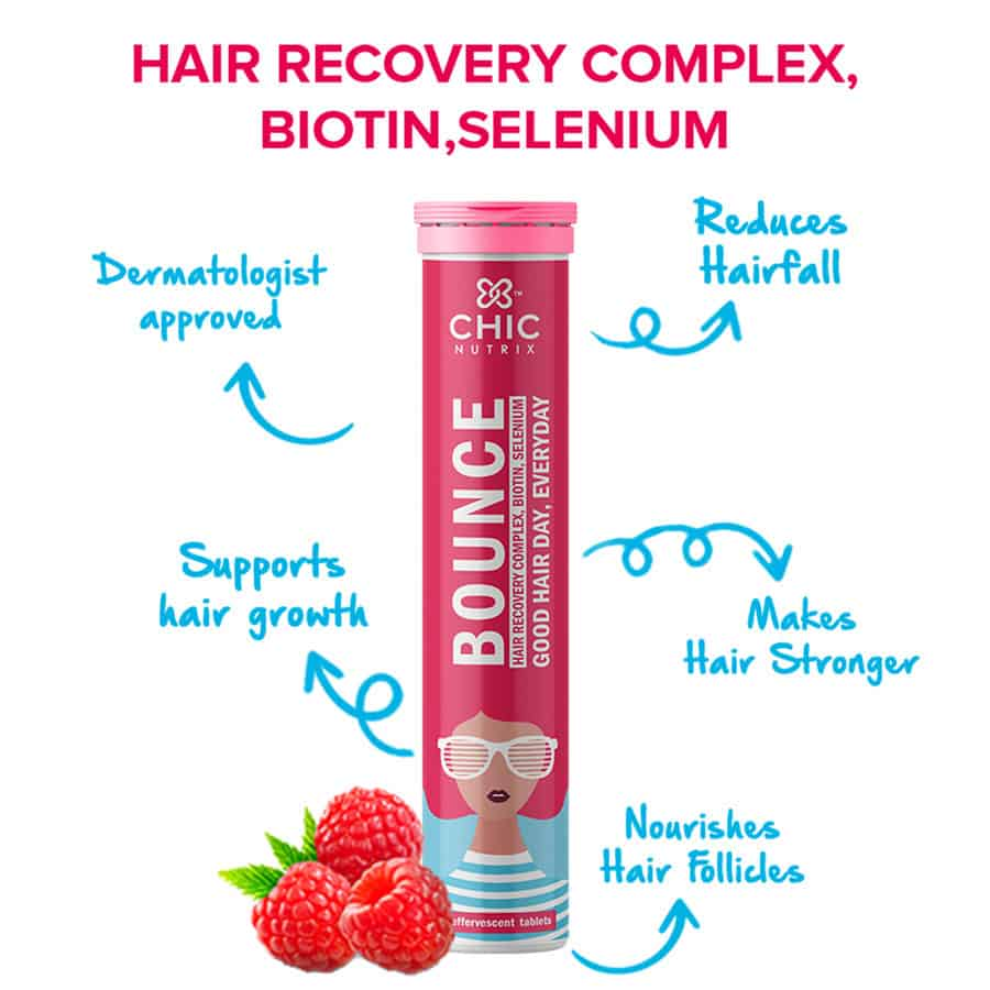 Chicnutrix Bounce Effervescent Tablets (hair Recovery Complex, Biotin & Selenium For A Good Hair Day Everyday - Raspberry Flavour) - 20's